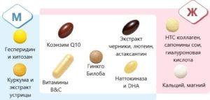 Fancl витамины