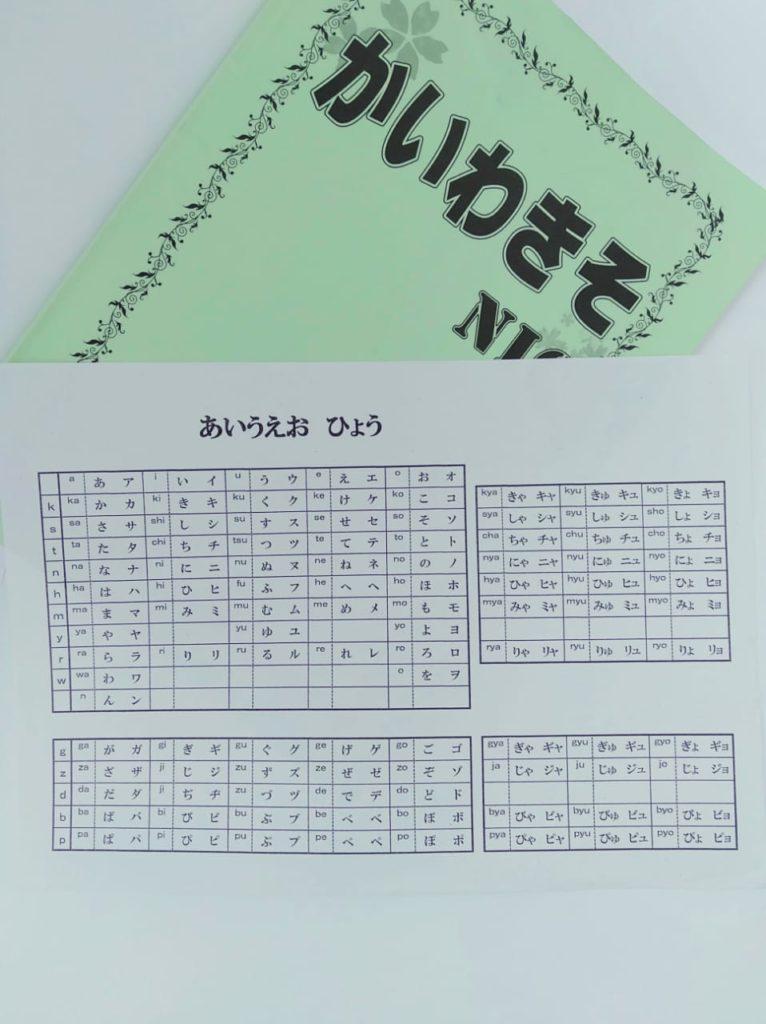 Азбука Катакана Хирагана  Японский язык с нуля