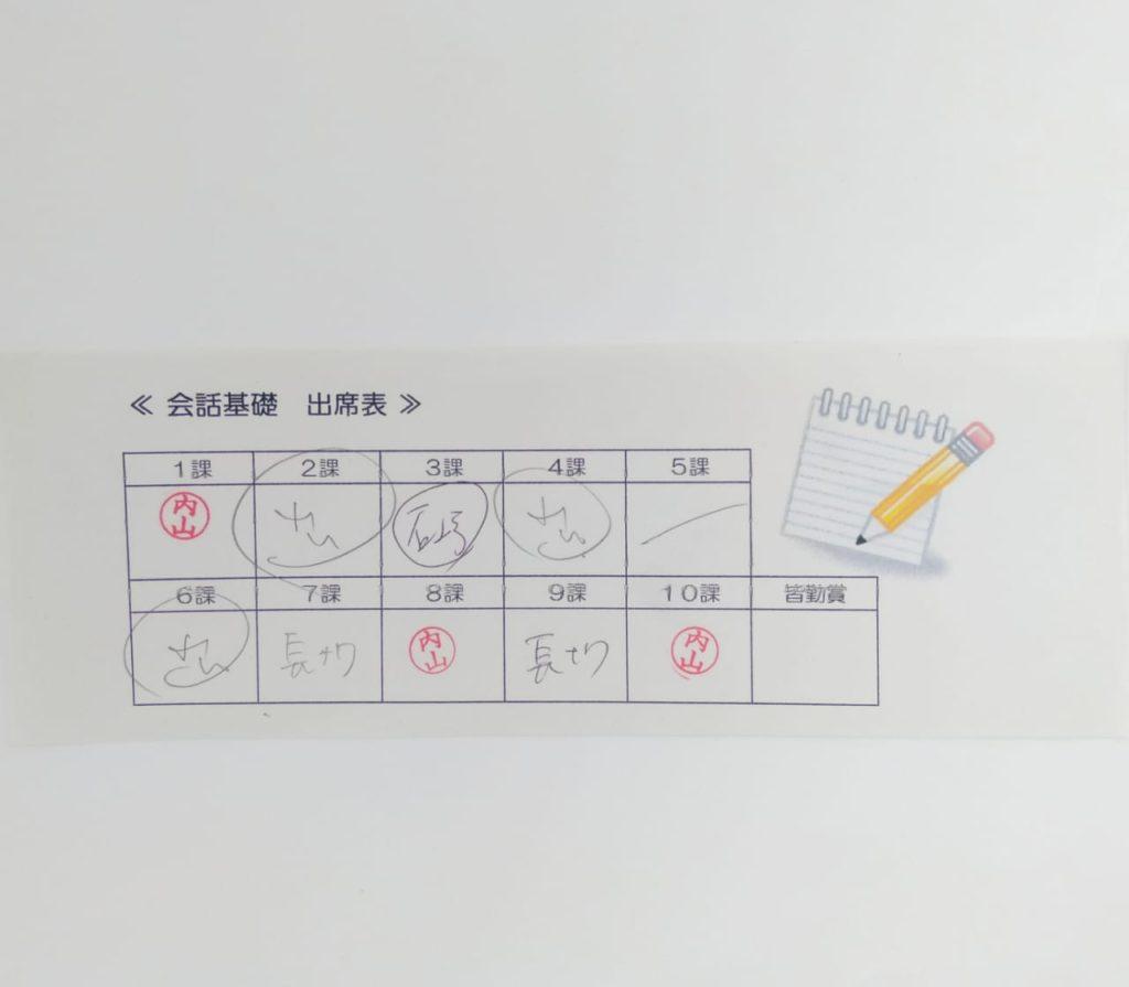 Японский язык с нуля учить бесплатно